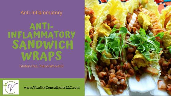 Anti-Inflammatory Low Carb Sandwich Wrap Options
