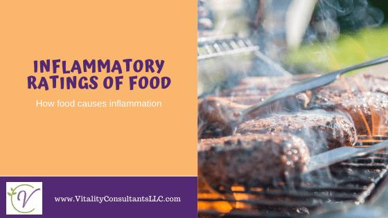 Inflammatory Ratings of Food